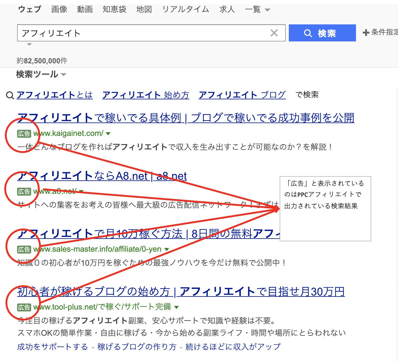 リスティング広告(PPCアフィリエイト)で表示された検索結果